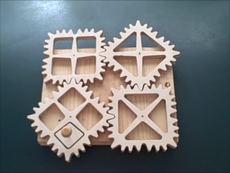 Concept of gears